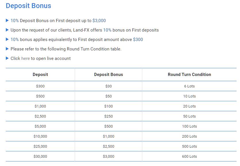 landfx-deposit-bonus
