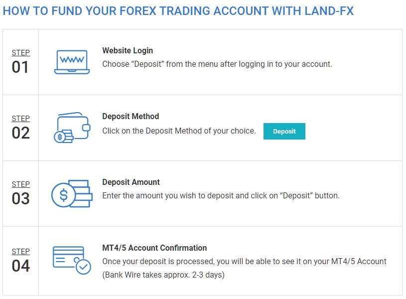 landfx-deposit