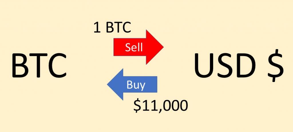 exchange between BTC and USD