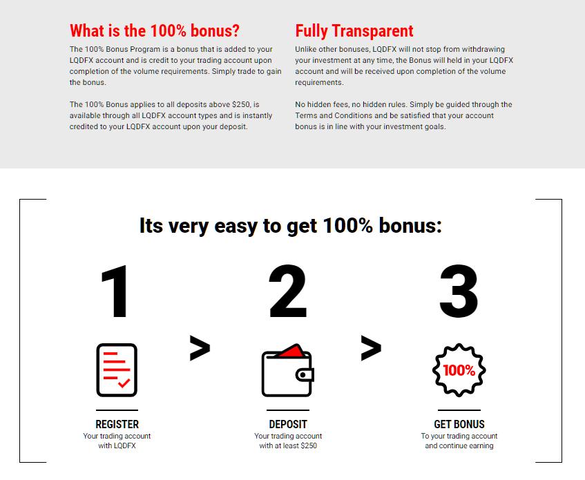 lqdfx how to get bonus