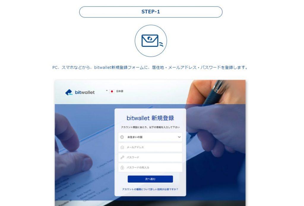 bitwallet新規登録