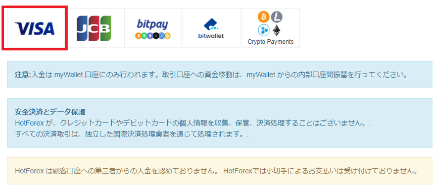 HotForexクレジットカード入金