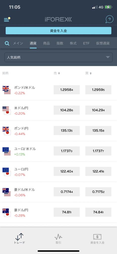 iFOREXスマホアプリ・トレード(銘柄の選択)・通貨ペア