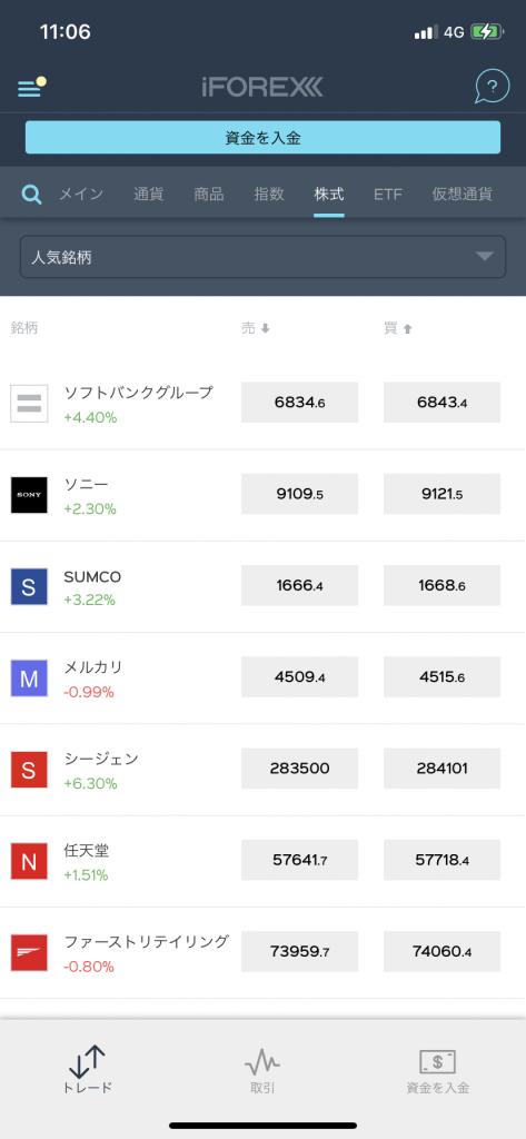 iFOREXスマホアプリ・トレード(銘柄の選択)・株式