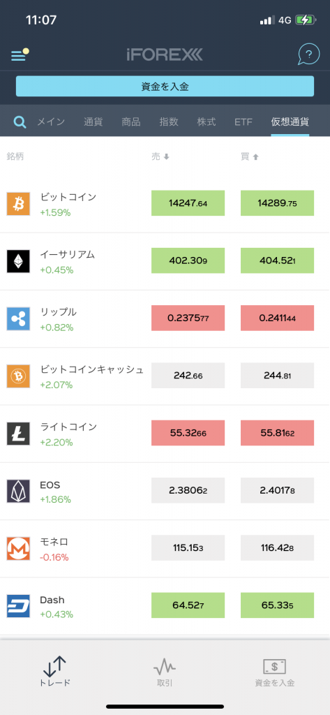 iFOREXスマホアプリ・トレード(銘柄の選択)・仮想通貨