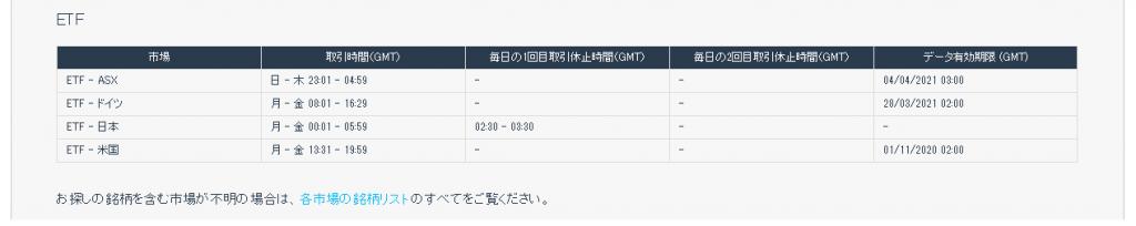 iForex取引時間(ETF)