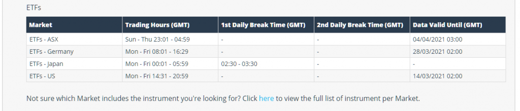 iFOREX trading hours (ETFs)