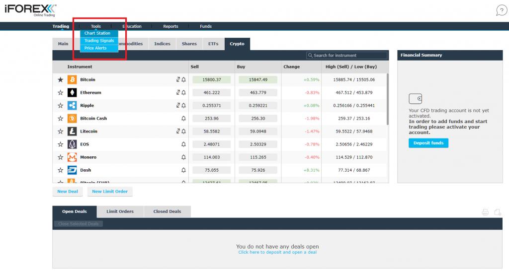 iforex web trading tool