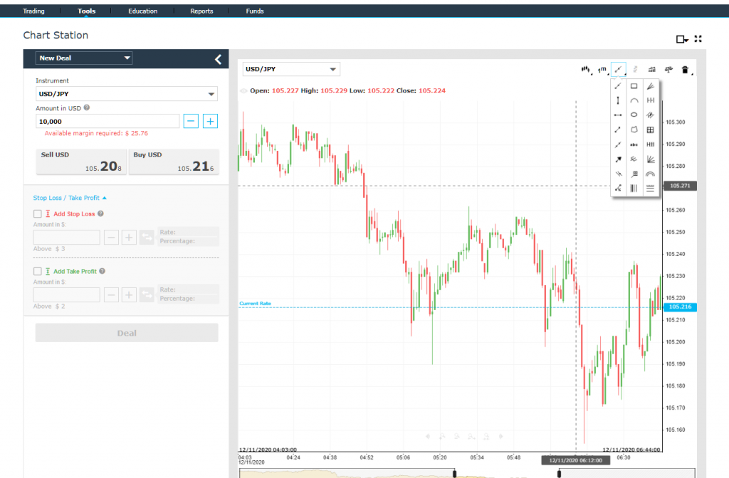 iforex web trading tool (chart widen)