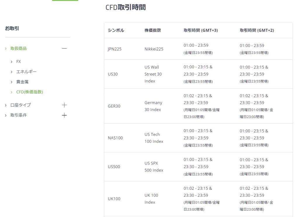 TitanFX取引時間(CFD)