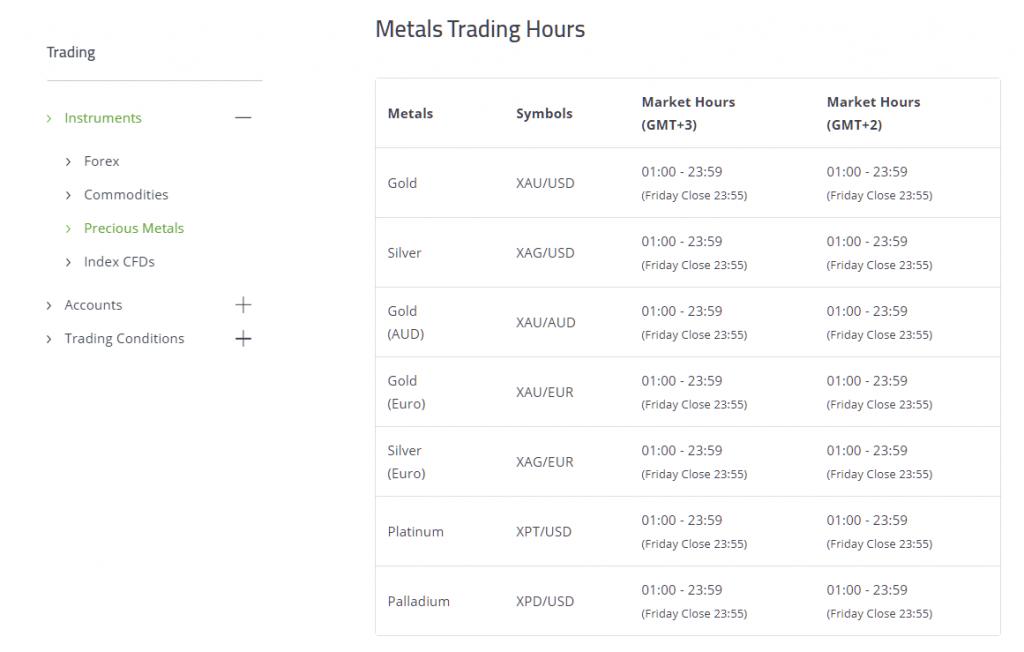 TitanFX trading hours (metals)