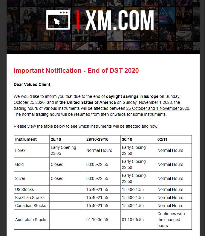 XM取引時間変更のお知らせメール