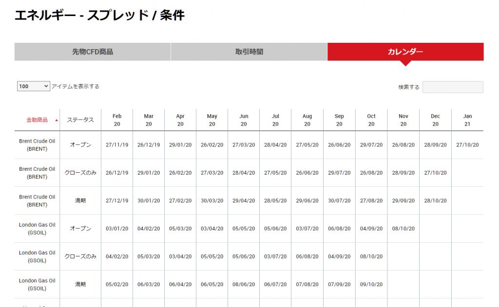 XM商品ごとの取引時間・カレンダー(エネルギー)