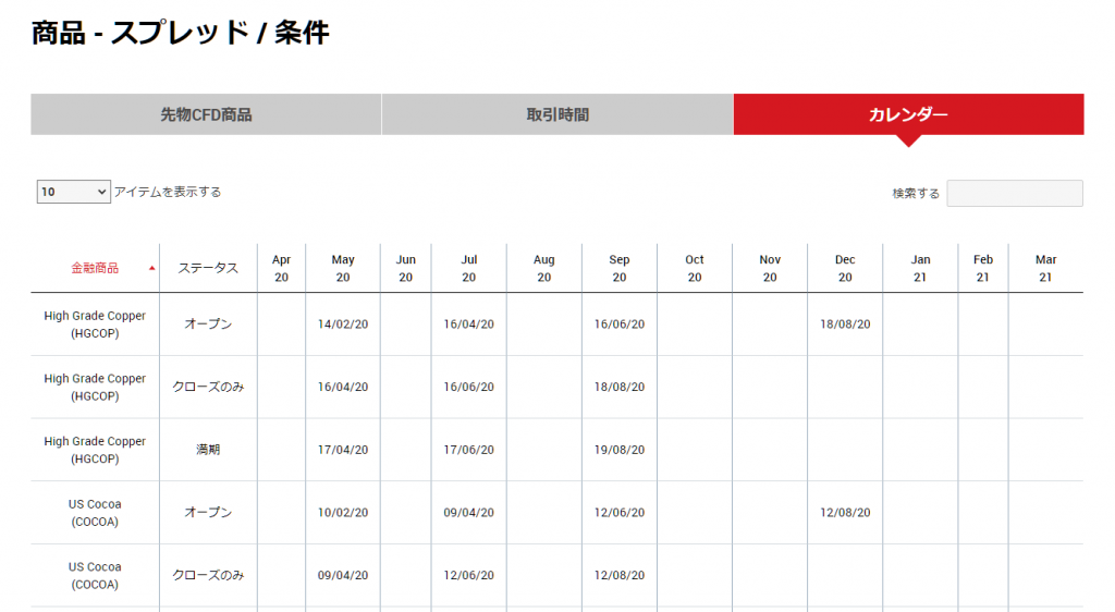 XM商品ごとの取引時間・カレンダー(商品)
