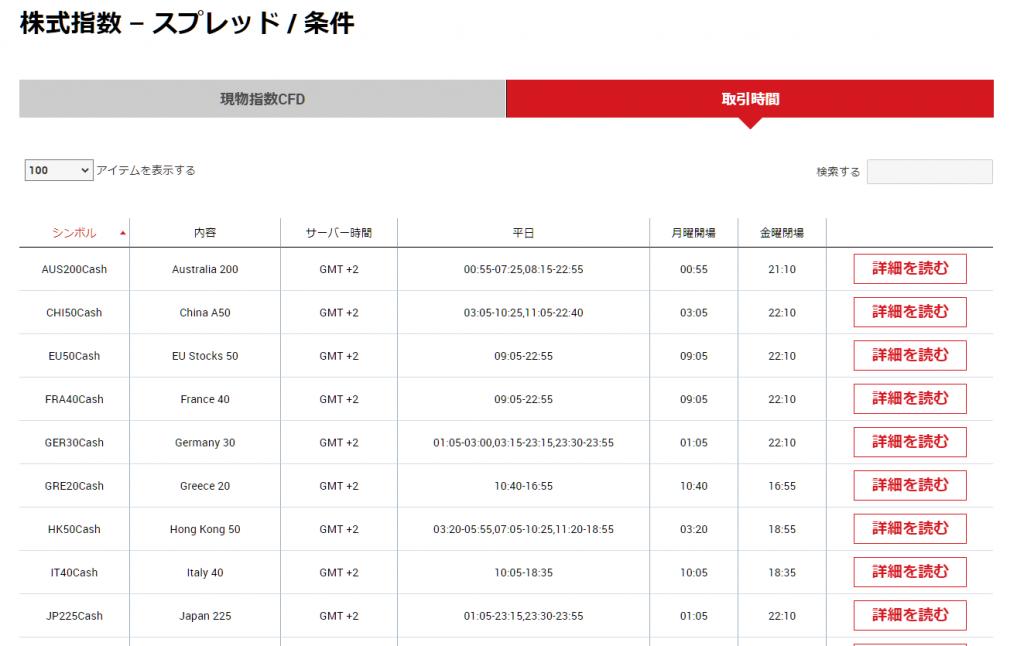 XM商品ごとの取引時間(株価指数)