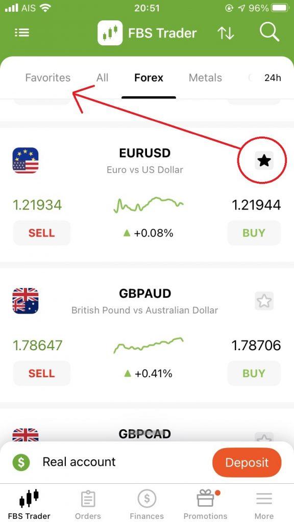 FBS Trader App, add favorites