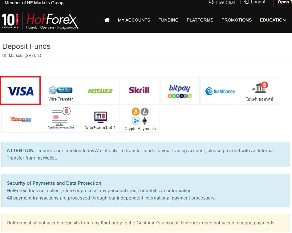hotforex credit card deposit