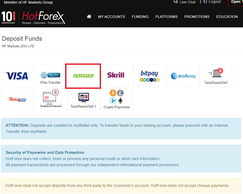 hotforex neteller deposit