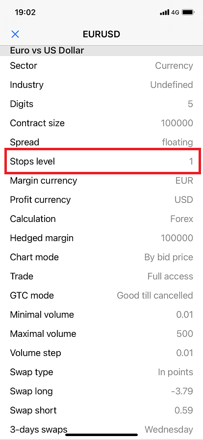 FXGT stop level, check stop levels on MT5 app, condition
