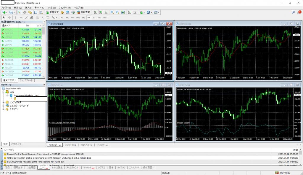 TradeviewのMT4、ログイン成功