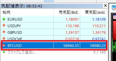 FXGTで仮想通貨をトレードする方法(PC版)、気配値ボードに追加されたところ