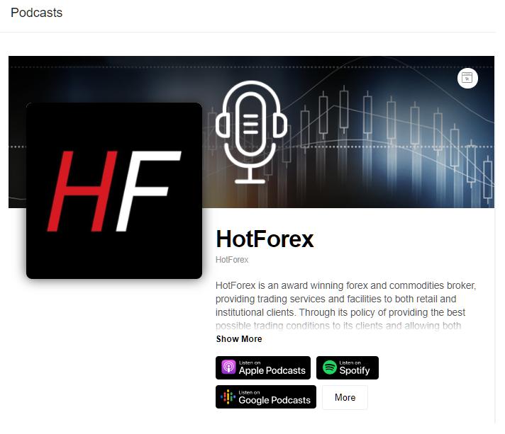 Hotforex Podcasts