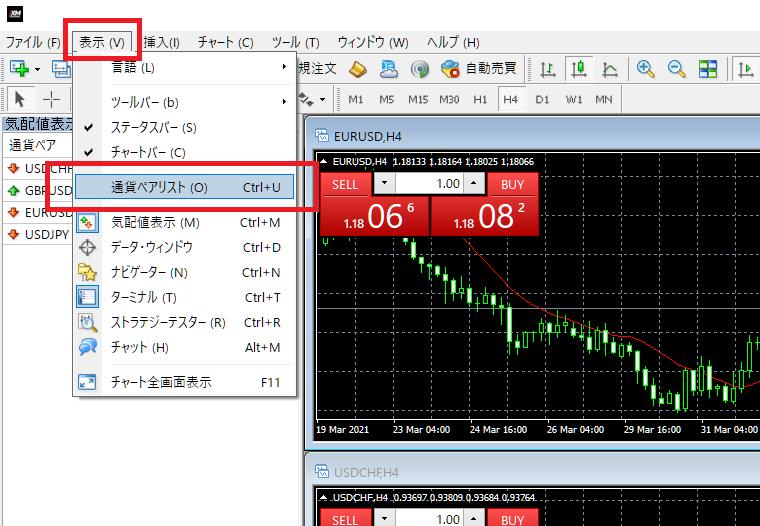 XMの金(ゴールド)のトレード方法、PC版MT4の気配値ボード