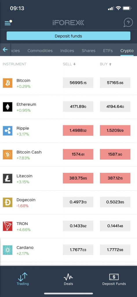 list of cryptos on app