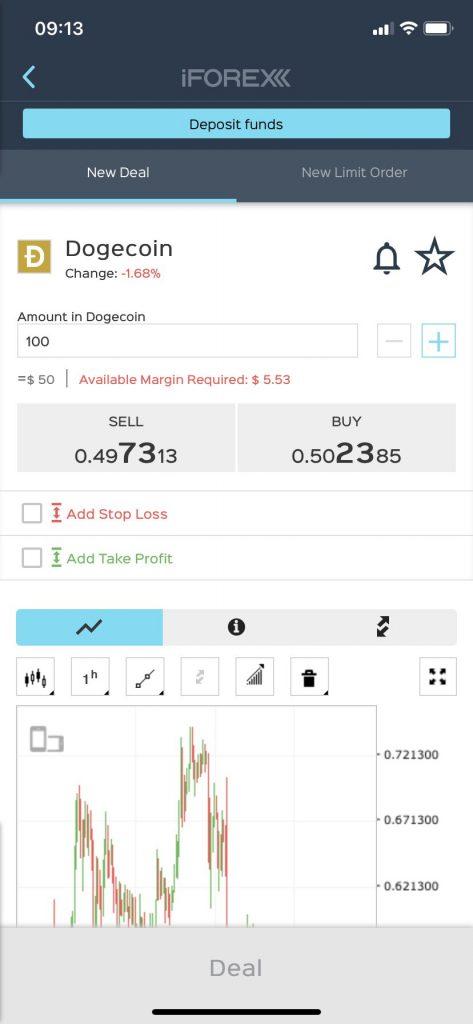 Doge chart on mobile app